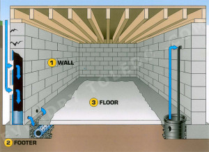 french-drain-system-diagram
